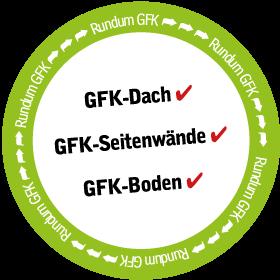 GFK geschützt: Dach, Seitenwände, Boden.